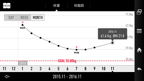 体重.png